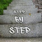 Motivation bei der Akquise:Die Mini-Step-Methode