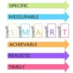 Mehr neue Kunden gewinnen: 10 smarte Akquise-Strategien