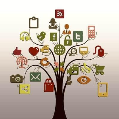Mehrere Marketing- und Verkaufsinstrumente aufeinander abstimmen